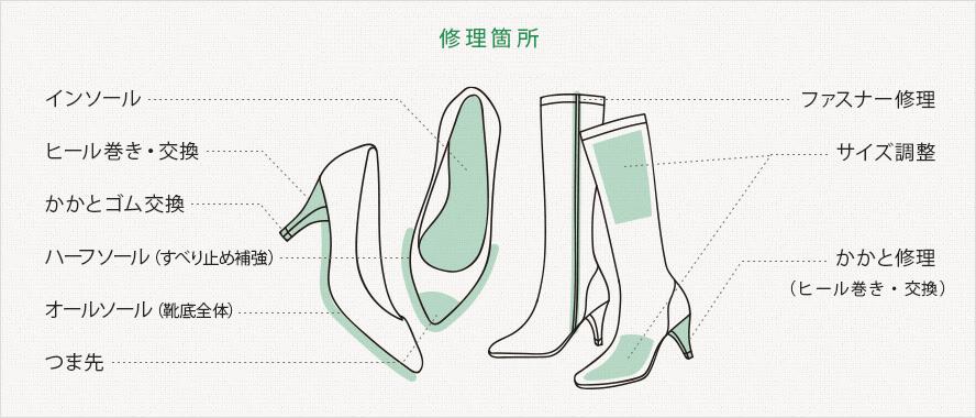 靴修理|靴専科のサービス|靴・バッグの修理・クリーニングなら