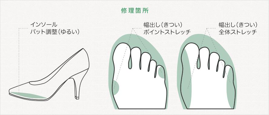 靴のサイズ調整|靴専科のサービス|靴・バッグの修理